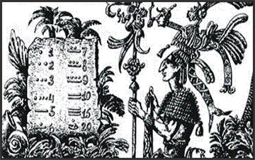 Нумерація Древньої Індії (ілюстрація)