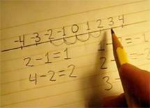 Від'ємні числа