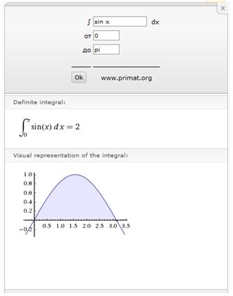 Математичні віджетидля студентів і школярів