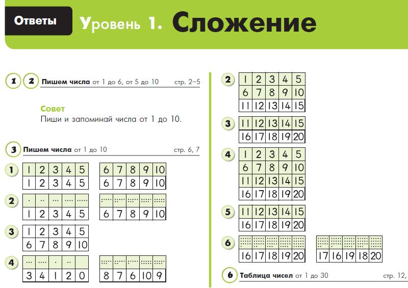 Ответы в конце тетради «KUMON. Математика» (Сложение, Уровень 1)