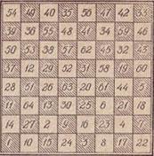Решение задачи о ходе шахматного коня, данное Эйлером