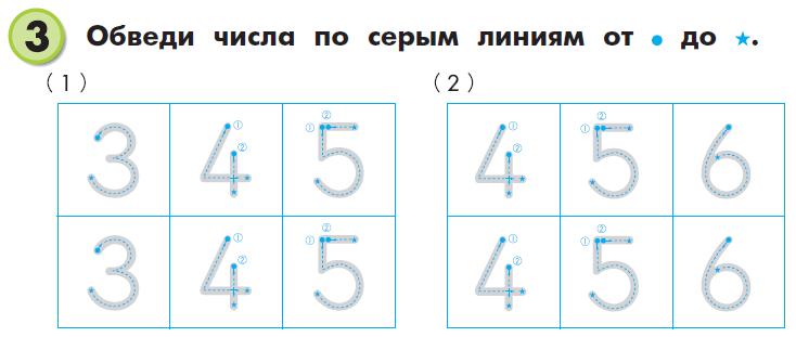 Одно из упражнений рабочей тетради «KUMON. Математика» (Сложение, Уровень 1)