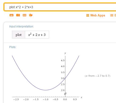 wa_plot_x2_2x_3