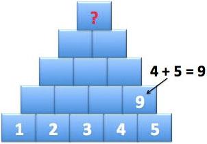 Яке число має бути на вершині?